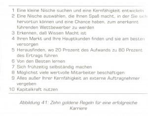 Richard Koch Hinweise